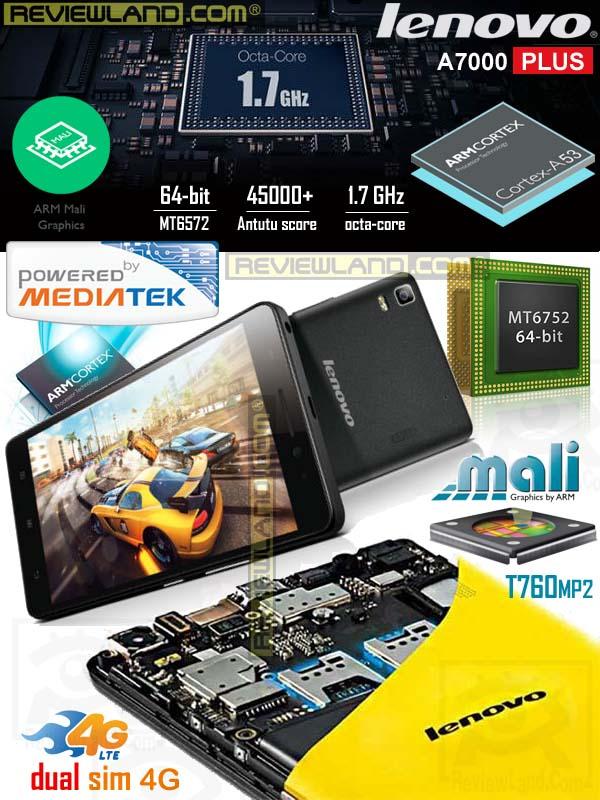 smartphone-lenovoa7000se-2