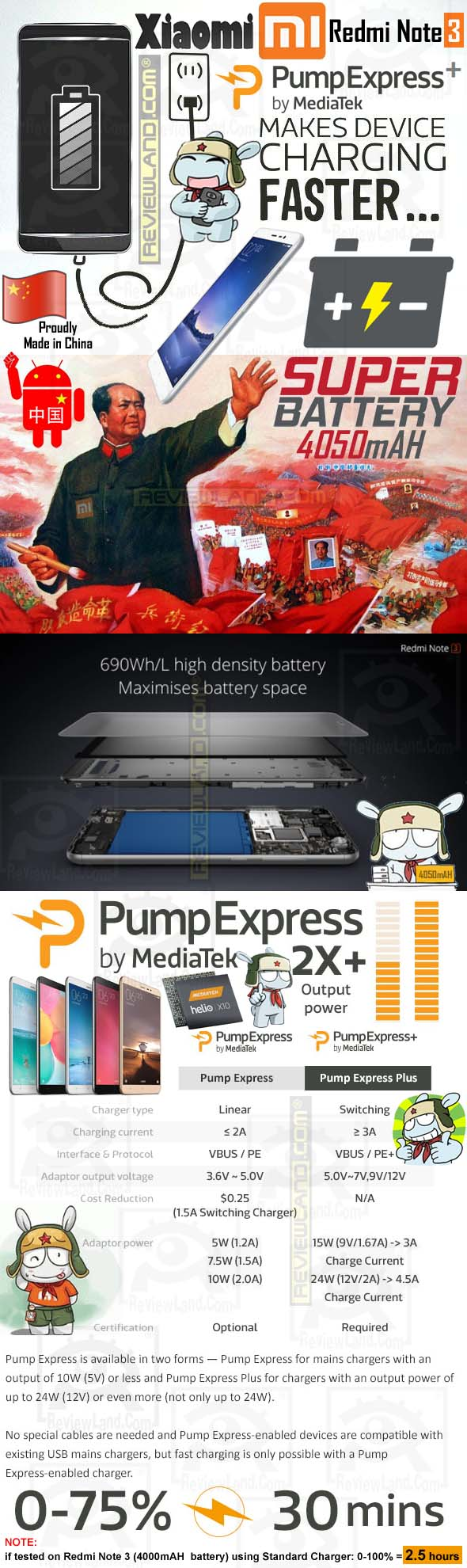 smartphone-xiaomiredminote3-battery