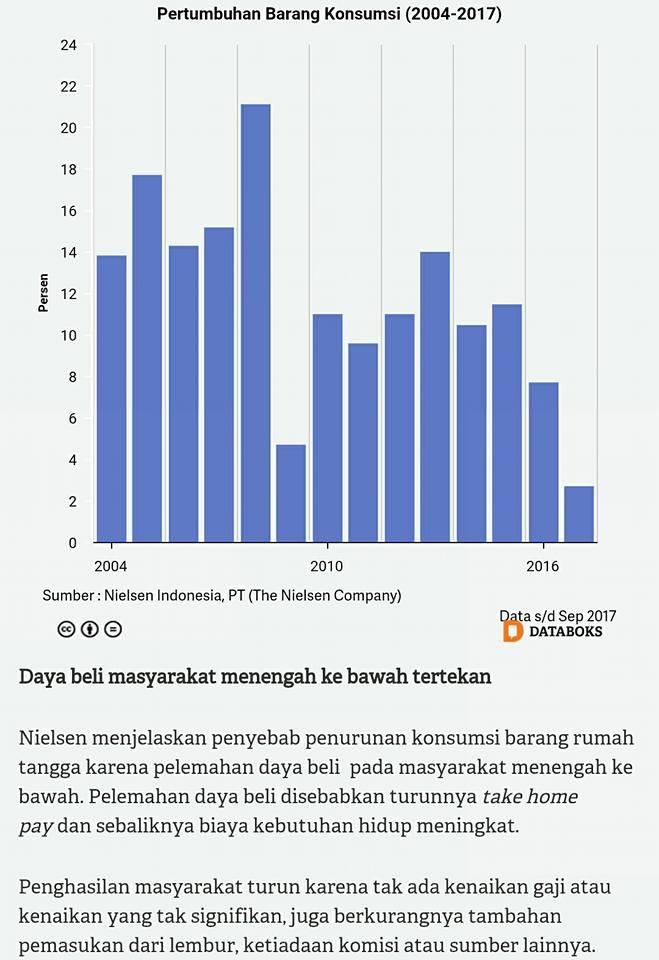 news-ekonomilesu-3