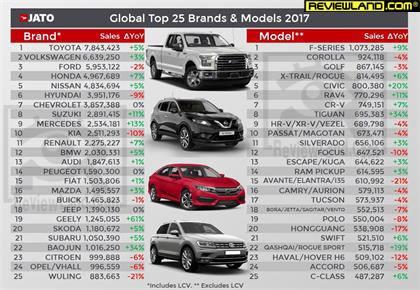 car-best2017-1