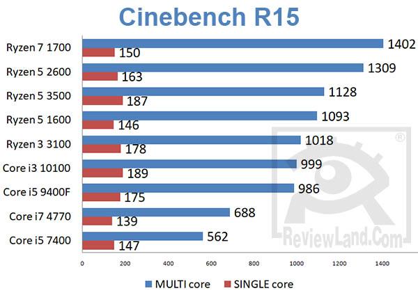 pc-cpu2juta-cinebench15