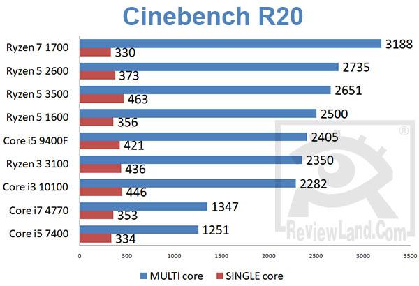 pc-cpu2juta-cinebench20